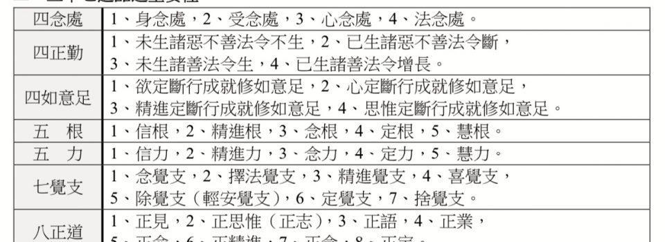 阿含經三十七道品講義(2020年修訂版)NEW
